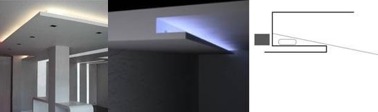 ниши со светодиодной лентой фото